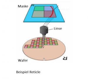 2_Image_Beispiel Reticle